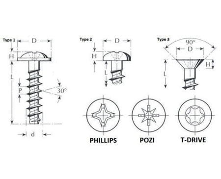 Plan-Vis-thermoplastique-serie-ipt