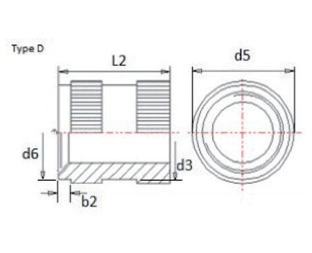 Plan-D-Insert-din-pour-surmoulage-serie-16903