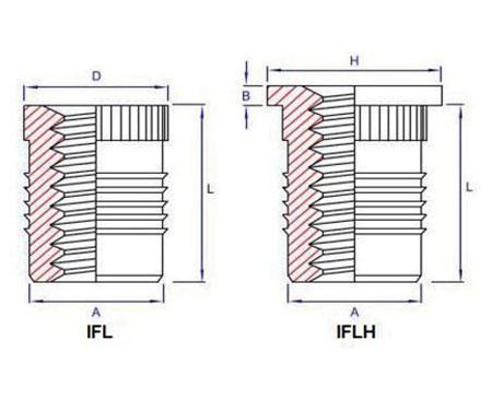 Plan-Insert-a-presser-serie-ifl-iflh