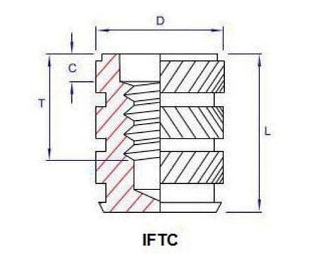 Plan-Insert-trou-borgne-pour-surmoulage-serie-iftc