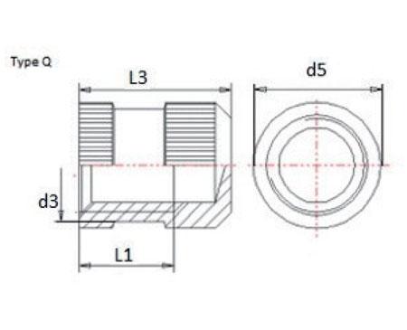 Plan-Q-Insert-din-pour-surmoulage-serie-16903